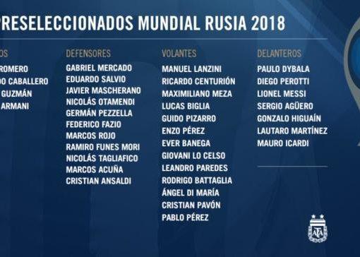 阿根廷世界杯35人名单:梅西领衔 中超悍将在列