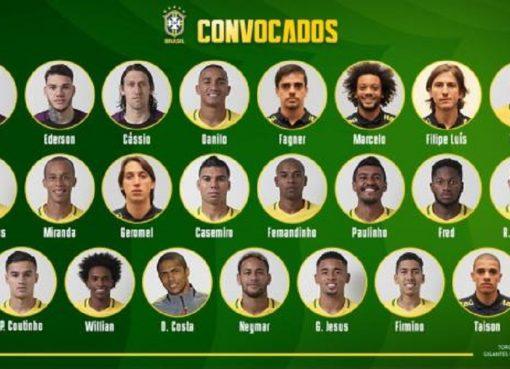 巴西队世界杯23人名单:内马尔领衔 国安队长入选