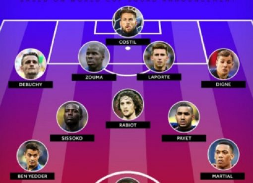法国队落选11人阵容 拉卡泽特马夏尔领衔