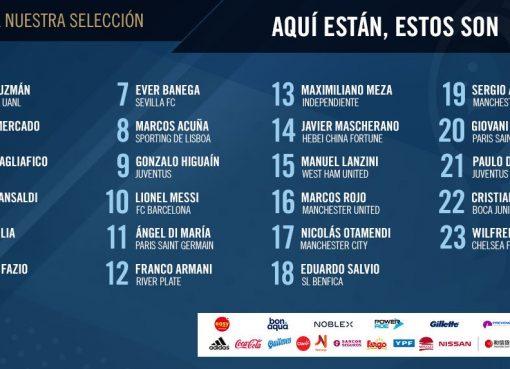 官方:阿根廷号码出炉,梅西10号迪巴拉21号