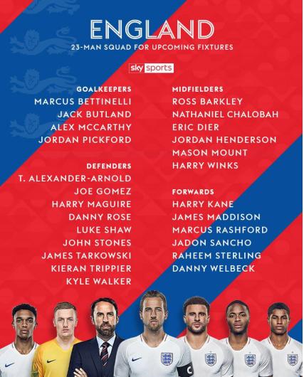 英格兰大名单:巴克利重返国家队,桑乔麦迪逊首次入选