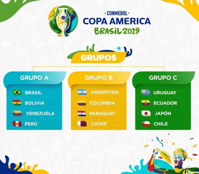 2019美洲杯分组正式出炉:日本战乌拉圭 卡塔尔遭遇阿根廷