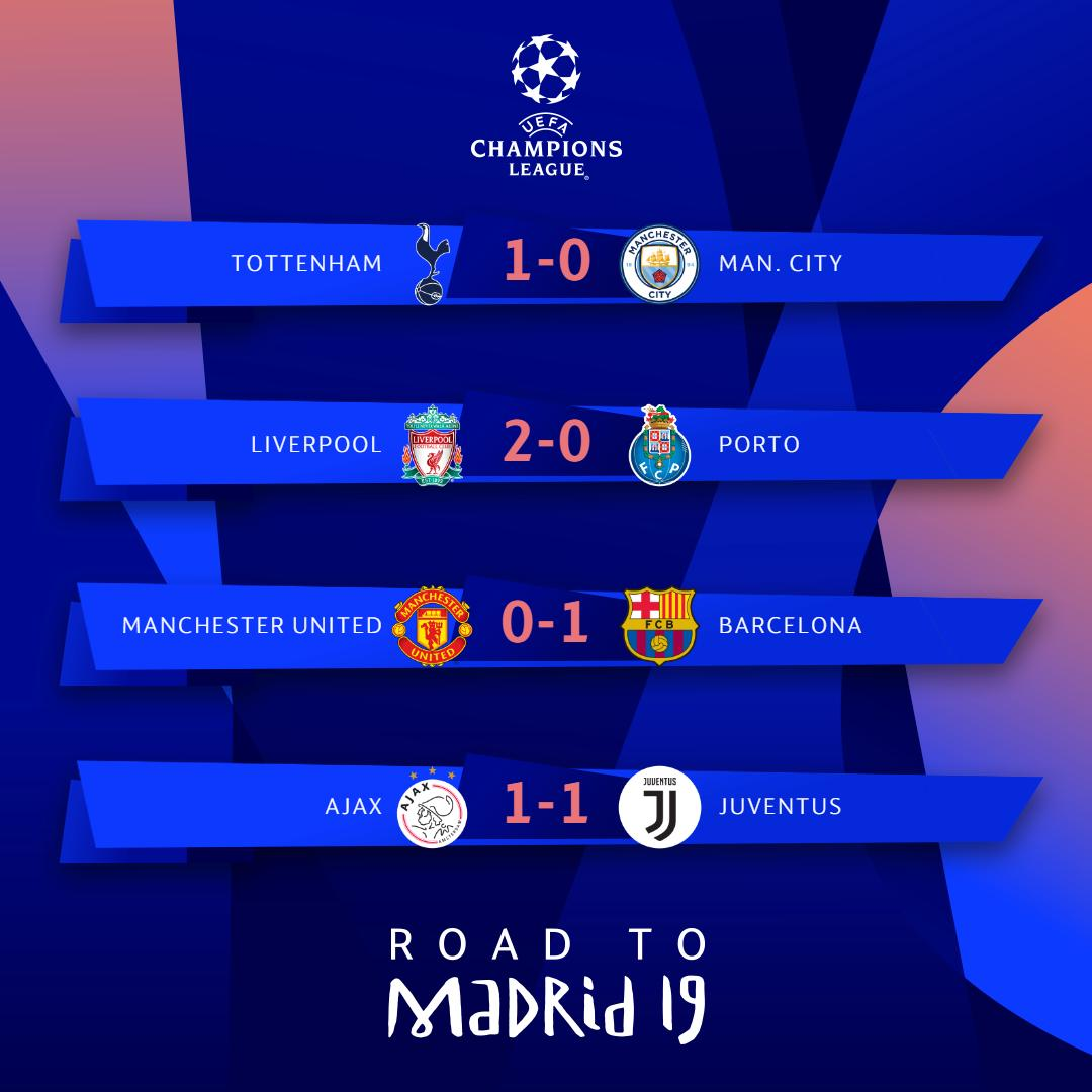欧冠晋级四强赔率:利物浦低至40赔1,曼城热刺最接近