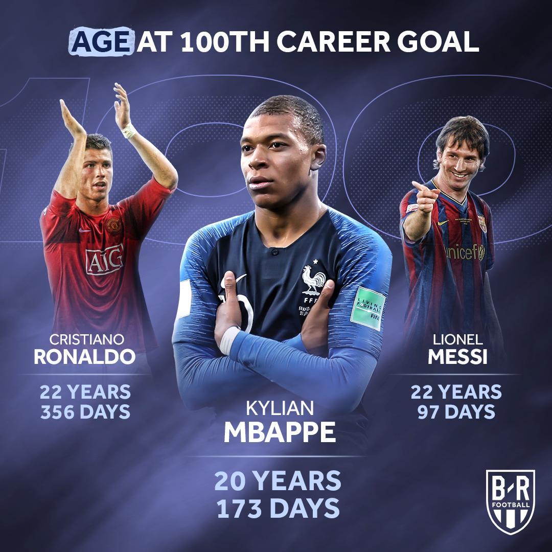 别人家的20岁!姆巴佩完成职业生涯100球 远超同期梅西C罗
