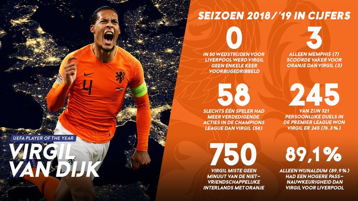 橙色骄傲!范戴克成首位拿到欧足联最佳球员奖的荷兰人